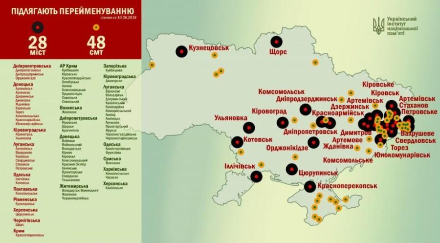 Mapa con las locaildades que deben cambiar sus nombres para cumplir con las leyes anticomunistas. Como se puede observar, gran parte de Ucrania ha eliminado ya las referencias soviéticas, pero no así en Donbass.