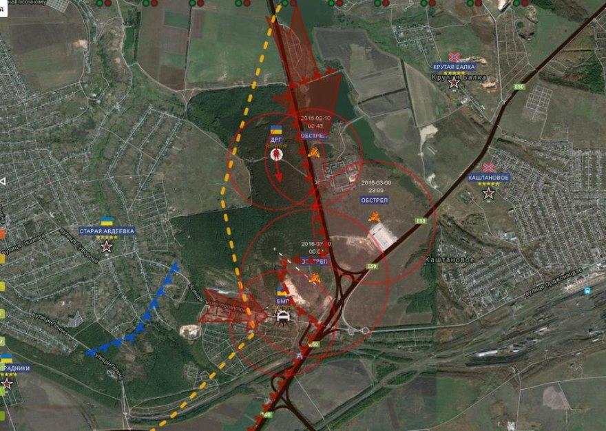 Principales direcciones del ataque ucraniano