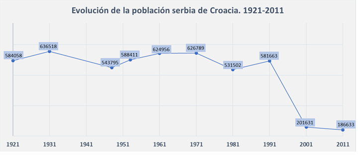 croacia2