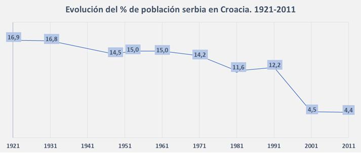 croacia3